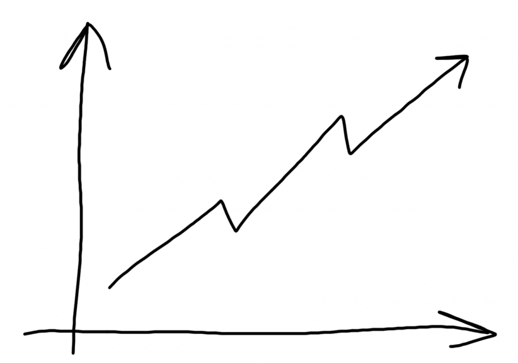 UpwardsGraph2